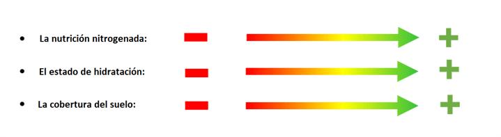 Factores de variación